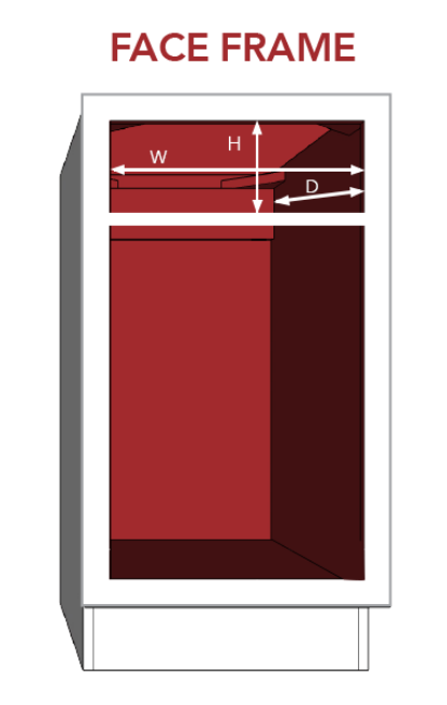 diagram of a face frame cabinet