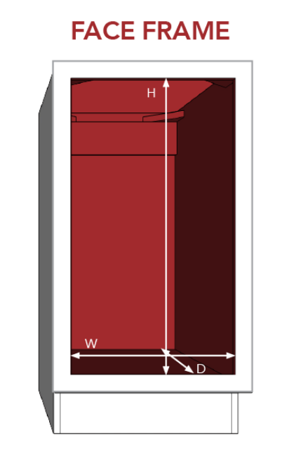 diagram of face frame cabinets